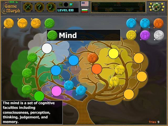 Психология с игри - Дърво на Психологията