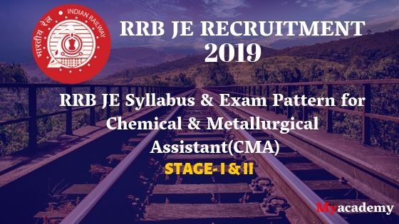 rrb syllabus for cma