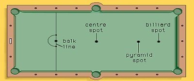 Ukuran Standart Meja Billiard