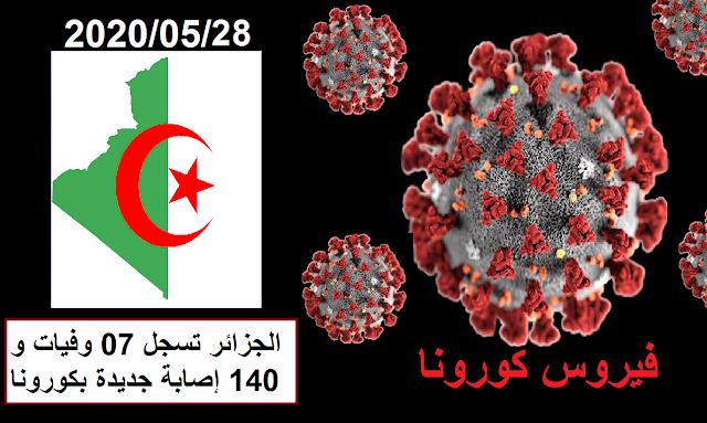 الجزائر تسجل 07 وفيات و140 إصابة جديدة بكورونا