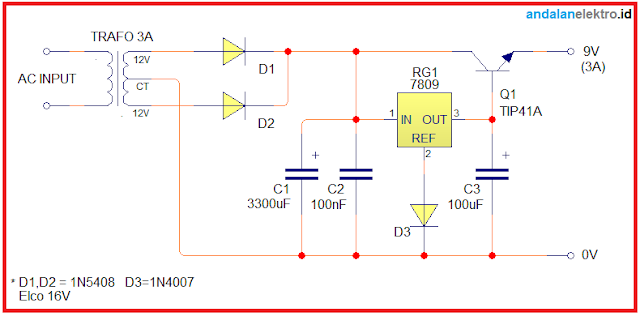 Skema rangkaian power supply Regulator 9V 3A  Trafo CT