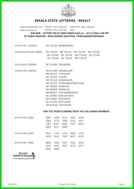 Kerala Lottery Result 02.11.2020 Win Win W-588 Lottery Result