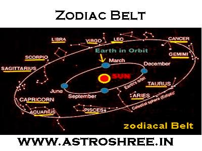 12 zodiac places in universe