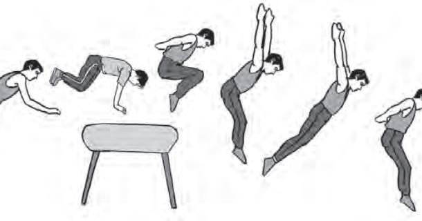 4 Tahapan Gerakan Dalam Lompat Kangkang | Freedomsiana