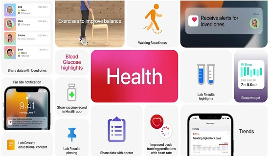 Apple Health Now Enables Sharing of Health Data with Doctors and Family