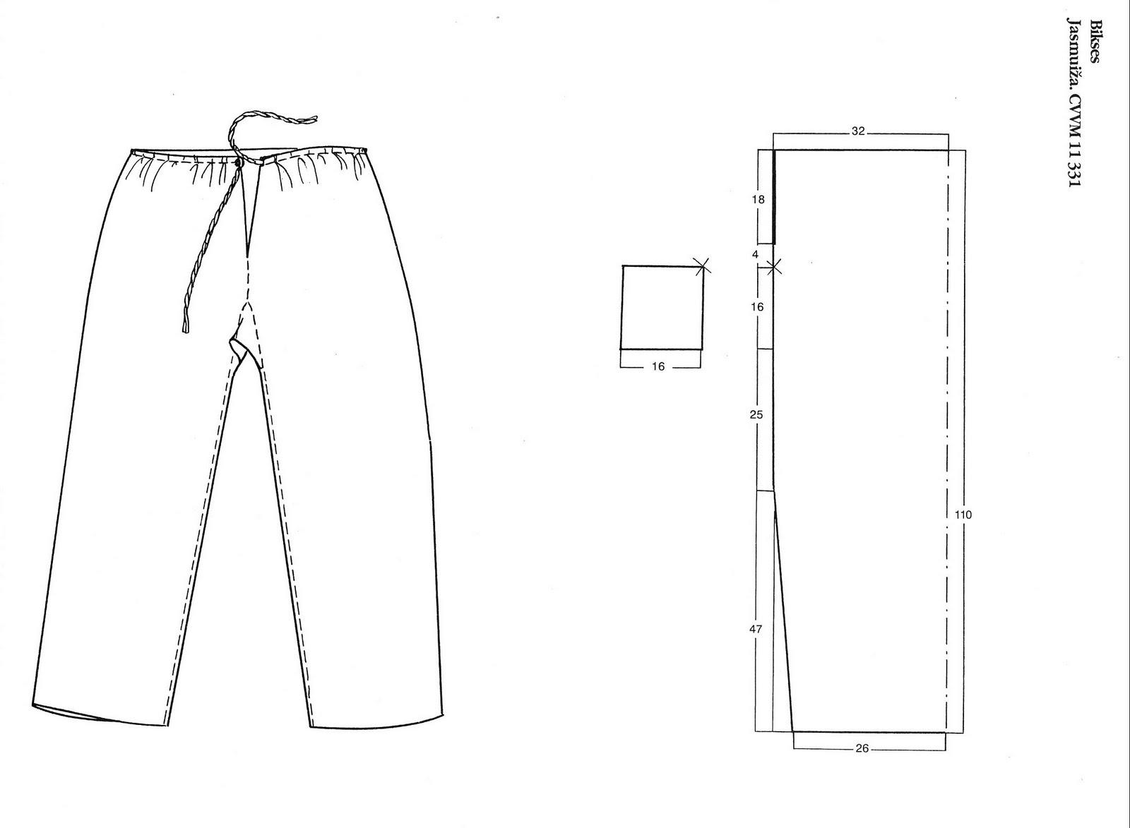 FolkCostume&Embroidery: Latgalia Men's costumes