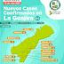 44 contagios nuevos de Covid-19, suman un total de 928 en La Guajira