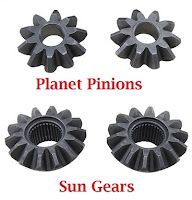 Sun Gear and Planet pinion