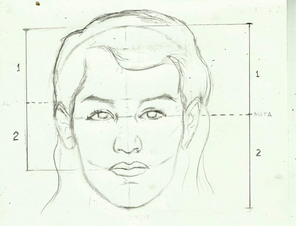 belajar kuy sketsa  wajah