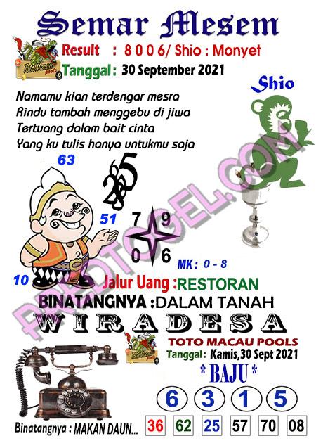 Prediksi Syair Semar Mesem Togel Macau Kamis 30-09-2021