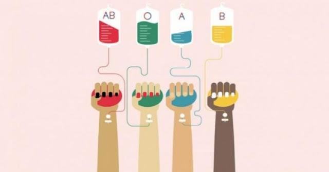 krvne grupe
