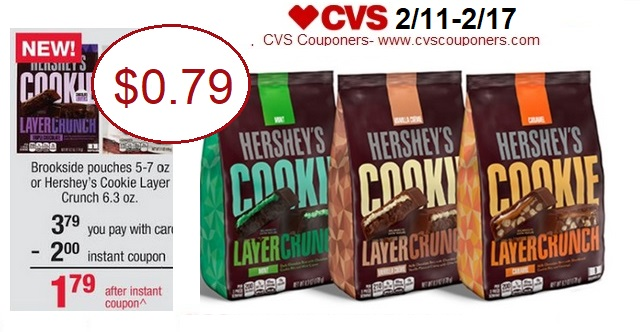 http://www.cvscouponers.com/2018/02/stock-up-pay-079-for-hersheys-cookie.html