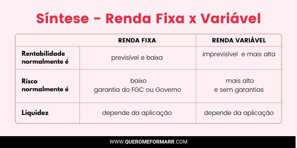 Imagem com uma tabela de síntese das principais diferenças entre renda fixa e variável