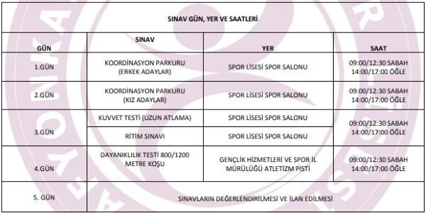 Afyonkarahisar Spor Lisesi Yetenek Sınavı Gün Yer ve Saatleri 2018-2019