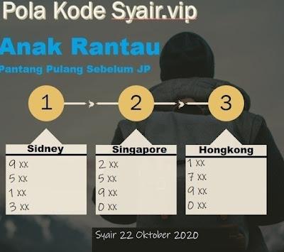 Kode syair Singapore Kamis 22 Oktober 2020 216