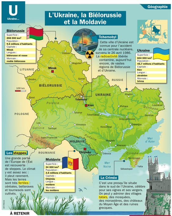 L'Ukraine, la Biélorussie et la Moldavie