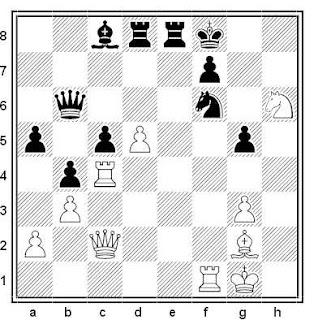 Posición de la partida de ajedrez Vasile - Lungu (Rumanía, 2001)