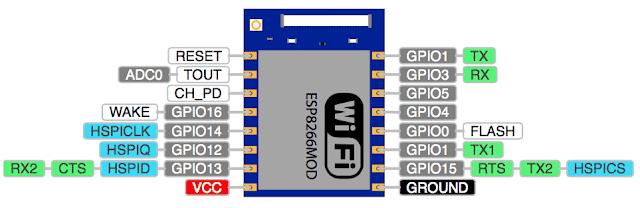 Pinagem ESP8266 ESP-07