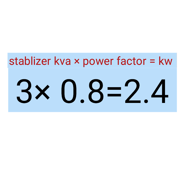 stabilizer kw load