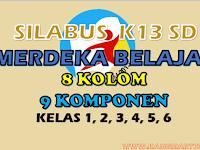 Silabus 8 Kolom kelas 1, 2, 3, 4, 5, 6 K13 SD/MI Lengkap