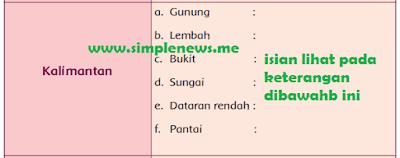Bentang Alam Secara Umum Pulau Kalimantan www.simplenews.me
