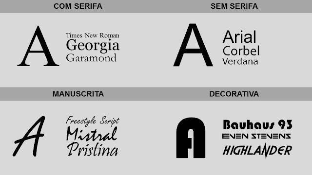 Design Gráfico - Tipos de Tipografia