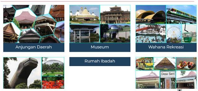 Jalan jalan ke Taman Mini Indonesia Indah bersama orang Jepang