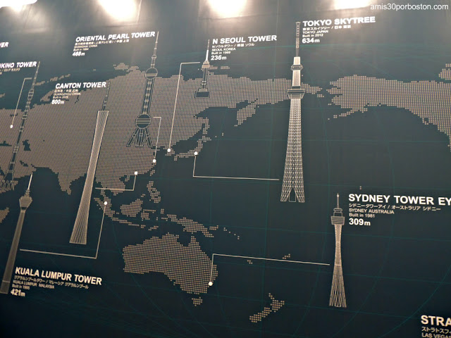 Mapa Mundial con las Torres Más Altas