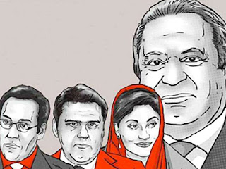 SC to Conduct Panamagate Hearings