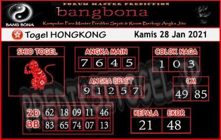 Prakiraan HK Bangbona Kamis, 28 Januari 2021