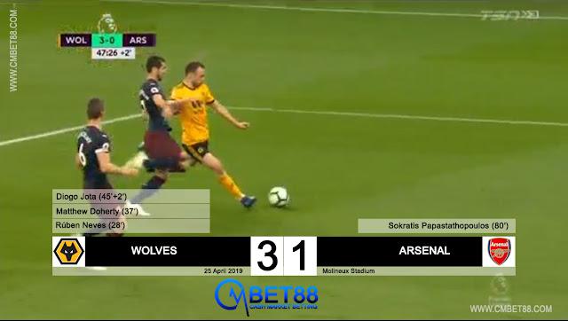 Cuplikan Gol Wolves VS Arsenal