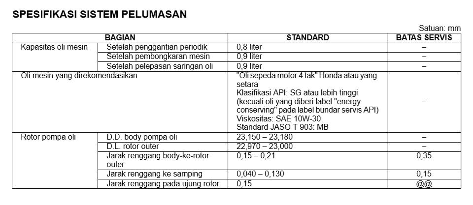 Penggantian Oli Menurut Buku Pedoman Reparasi Honda Vario