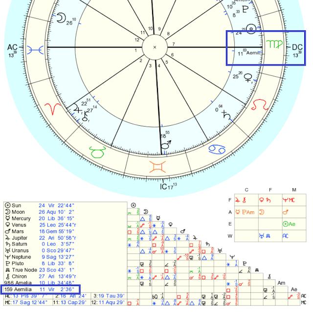 nakshatras names vedic horoscope, mercury names, asteroid aemilia, asteroid vedic astrology, transpersonal planets vedic astrology, western astrologer, female astrologer,