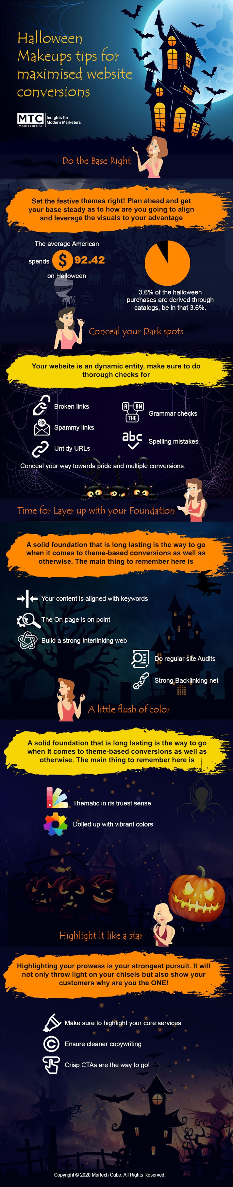 Halloween Makeup Tips for Maximized Website Conversions #infographic #Marketing #Halloween #Website Conversions