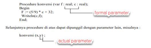 Contoh Parameter Actual dan Formal