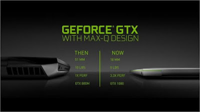 NVidia GeForce GTX 1050、Max-Qデザインドライバーダウンロード