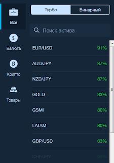Binarium - торговые активы