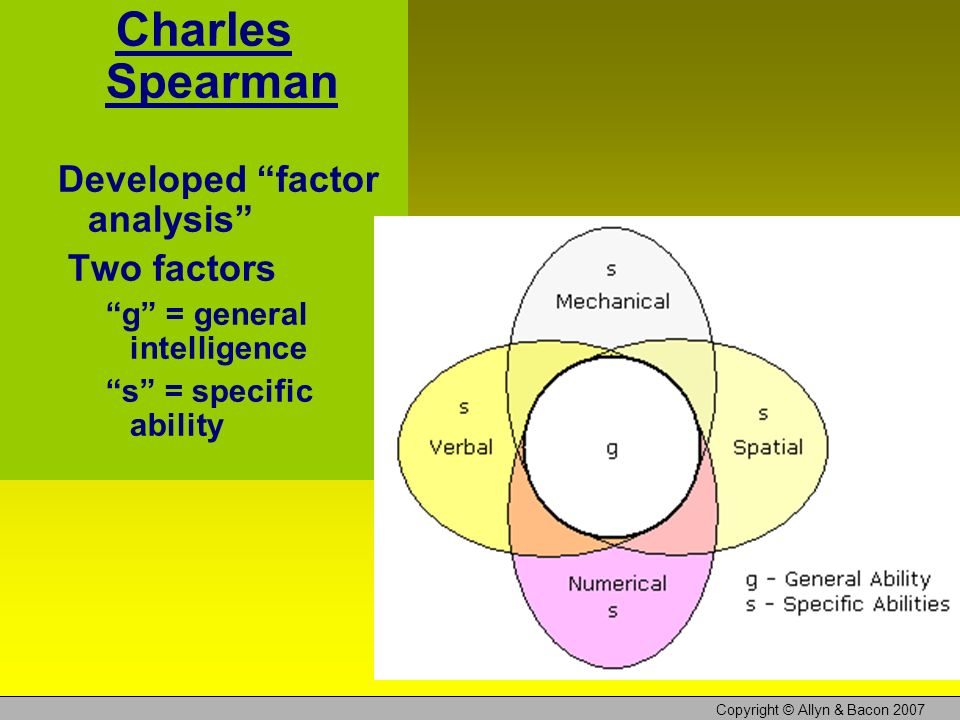 charles spearmans model of intelligence The field of psychology has always been interested in intelligence, what it is, and how it impacts an individual's ability to be successful in.
