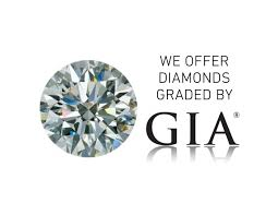 Why Diamond Certificates Are Important