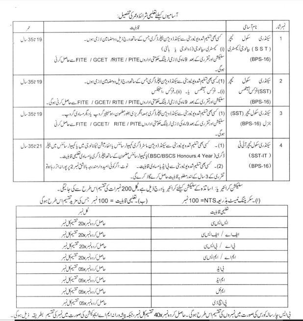 Board of Intermediate & Secondary Education KPK Jobs - Secondary School Teacher Jobs