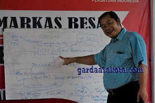 <b>Diduga 23 Ribu Pemilih di Lobar Fiktif, Zul-Khair Minta KPU dan Dukcapil Turun Verifikasi Bersama</b>