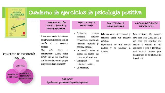 Cuaderno de ejercicios de psicología positiva 02