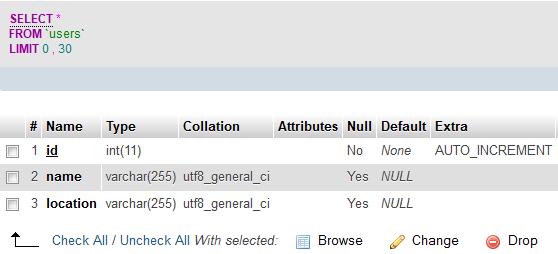 Tìm dữ liệu trùng lặp trong MySQL