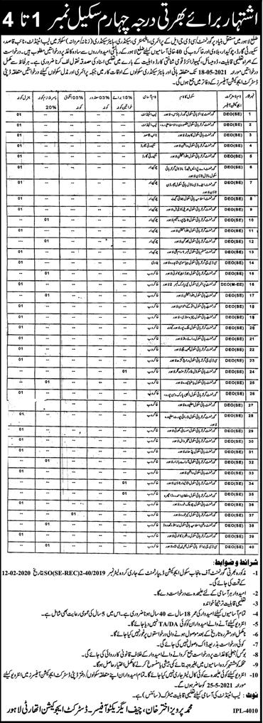 Education Department Jobs | District Education Authority | Education Department Punjab | Govt Jobs 2021