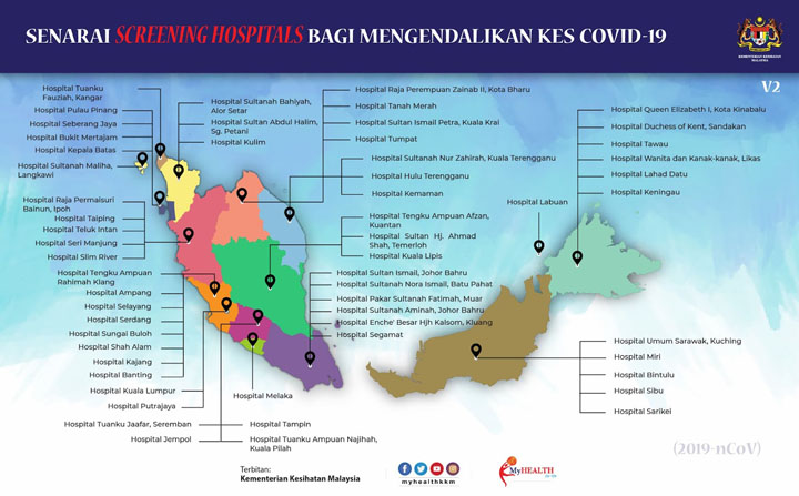 Senarai Hospital Terlibat Kendalikan Kes Covid-19 di Malaysia