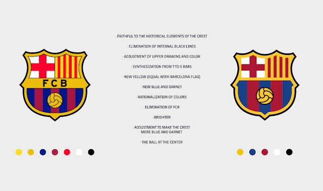 FC-Barcelona-nuevo-escudo-redise%25C3%25B1o-identidad-visual-2018-somosdesigners-02 FC Barcelona renews its entire visual identity and redesigned its coat to improve its adaptability templates