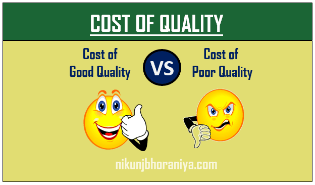 Cost of Quality vs Cost of Poor Quality
