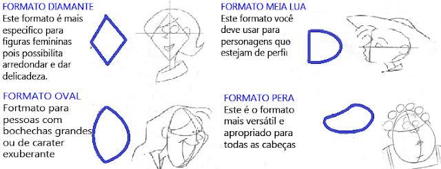 formatos de cabeças para caricaturar