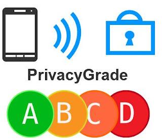 privacy app