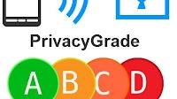 Proteggere la privacy su Android e app installate